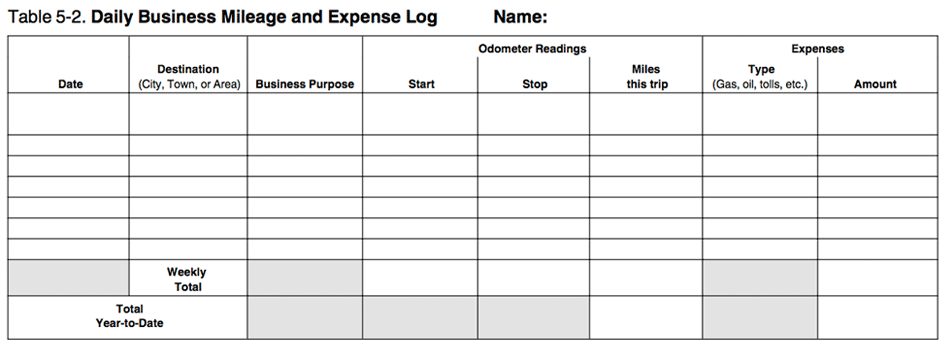 expense log sheet