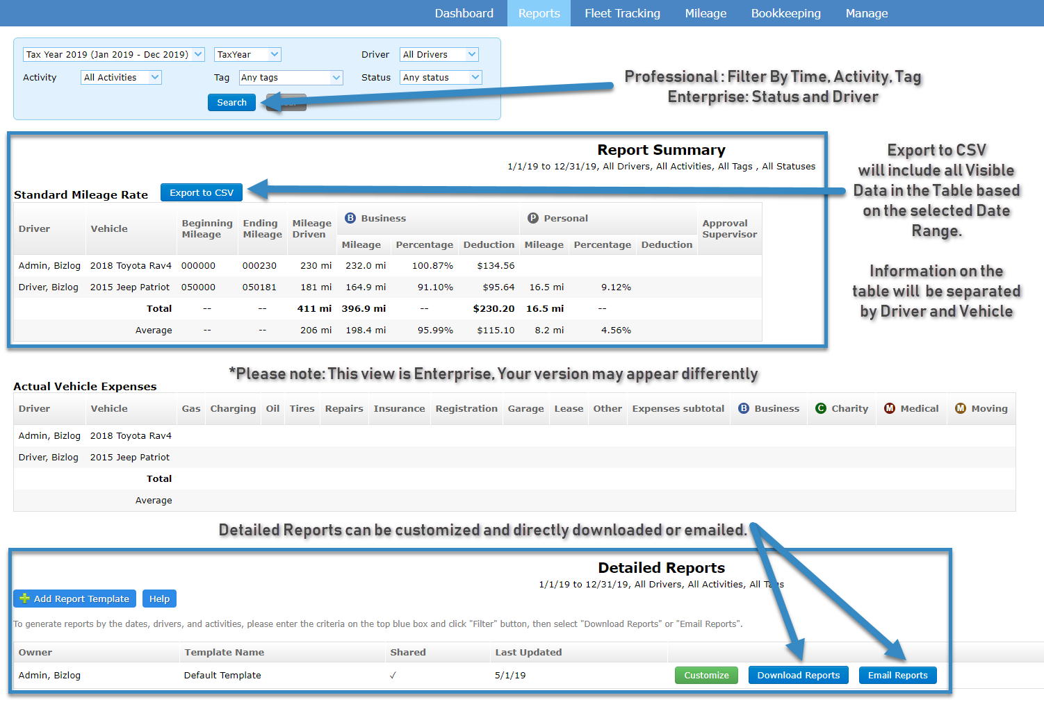 Reports-Page-Explained