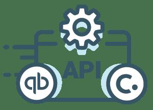 TripLog API