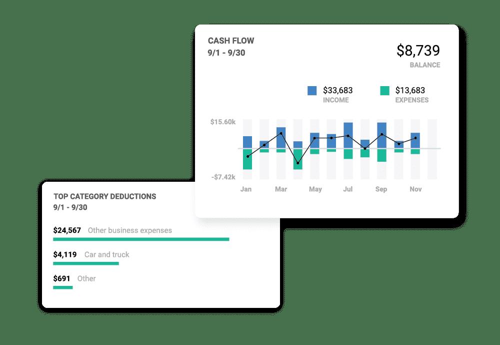 cash flow chart triplog mileage app