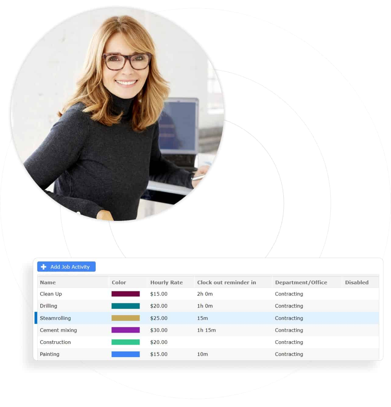 triplog categorize employee's team member's jobs by tasks or clients