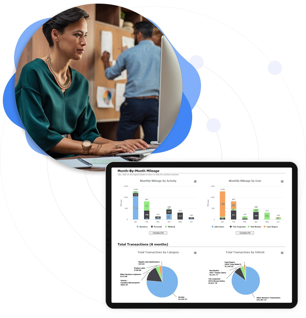 triplog dashboard data for companies with mobile teams