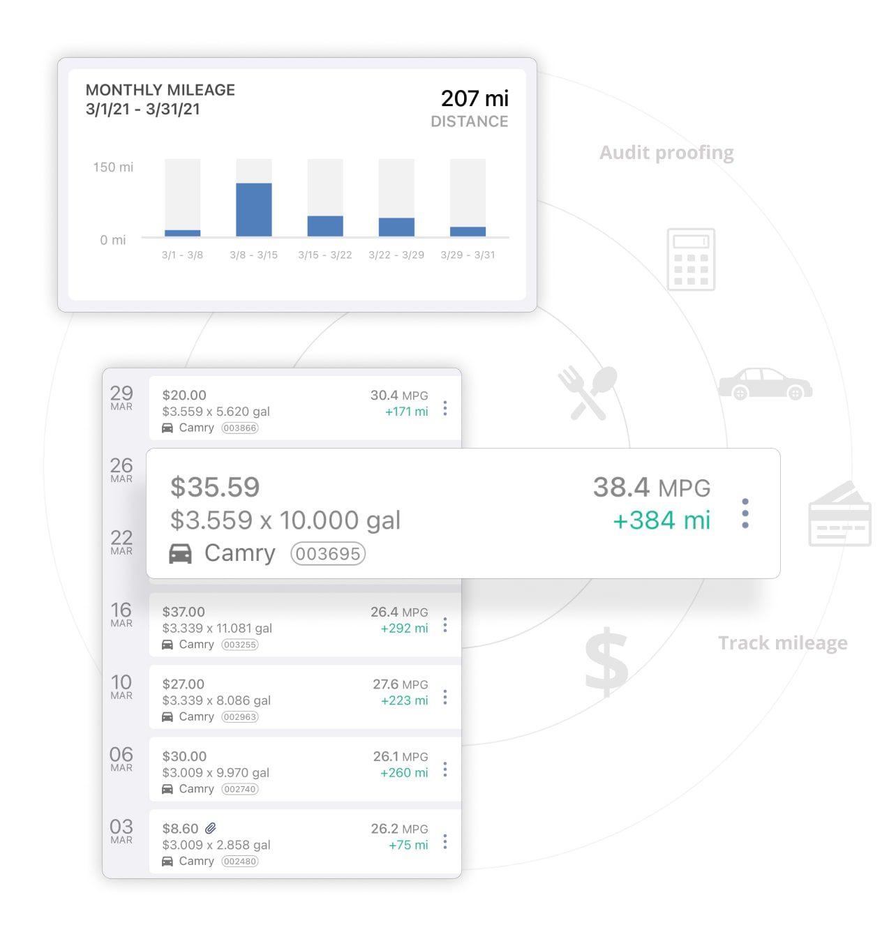 triplog track employee mileage reimbursements